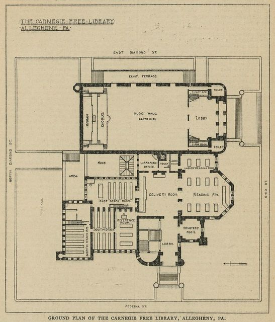 Ground plan of the Carnegie Free Library, Allegheny, Pa