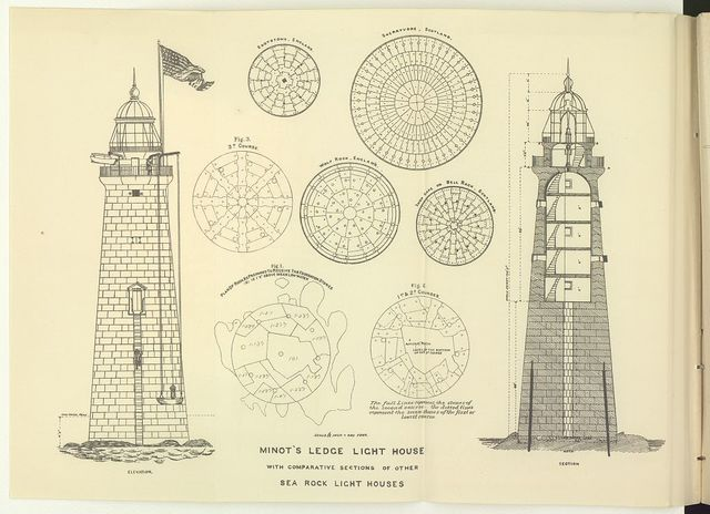Minot's Ledge light house with comparative sections of other Sea Rock light houses