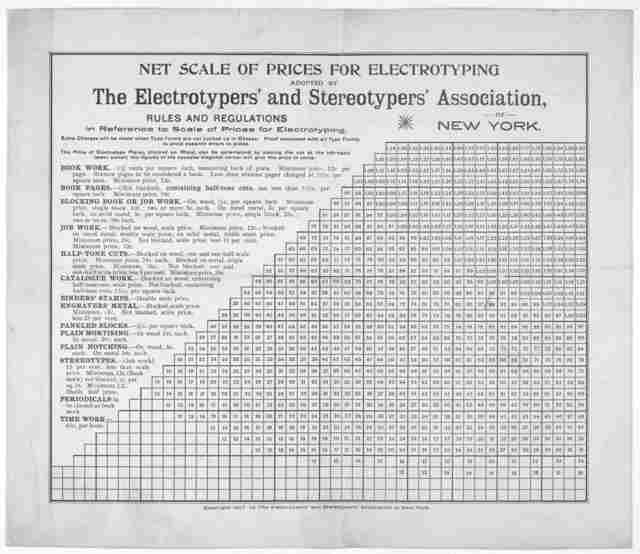 Net scale of prices for electrotyping adopted by the electrotypers' and stereotypers' association of New York. Rules and regulations in reference to scale of prices for electrotyping ... New York. The electrotypers' and stereotypers' association