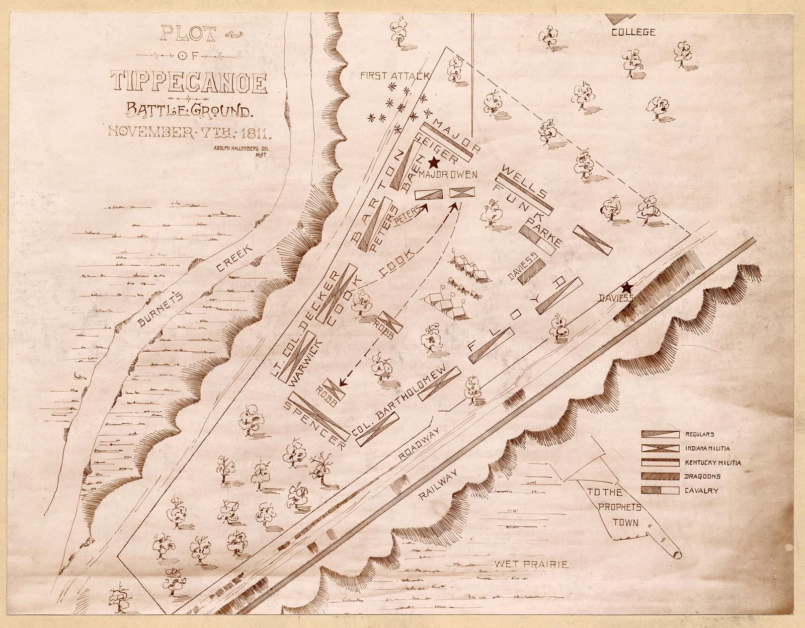 Plot of Tippecanoe battleground, November 7th, 1811