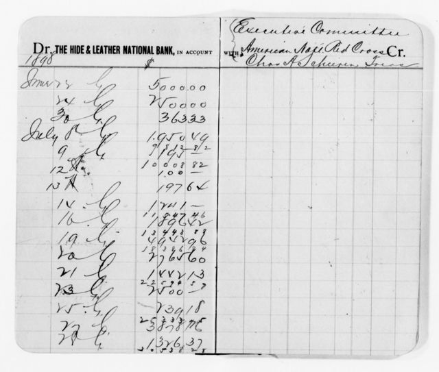 Clara Barton Papers: Red Cross File, 1863-1957; American National Red Cross, 1878-1957; Relief operations; Spanish-American War; Accounts and supplies; Account books; 1898, June-Nov.