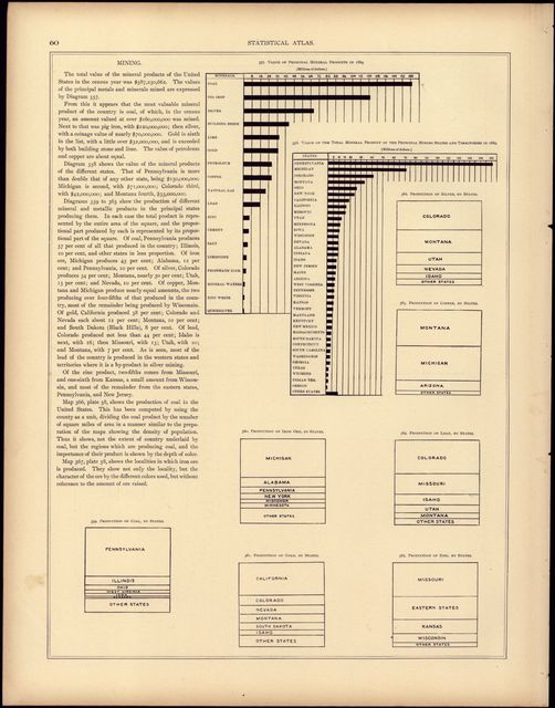 Statistical atlas of the United States, based upon the results of the eleventh census