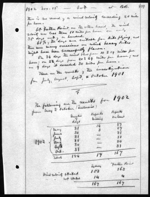 Journal by Alexander Graham Bell, from June 7, 1902 to December 11, 1902