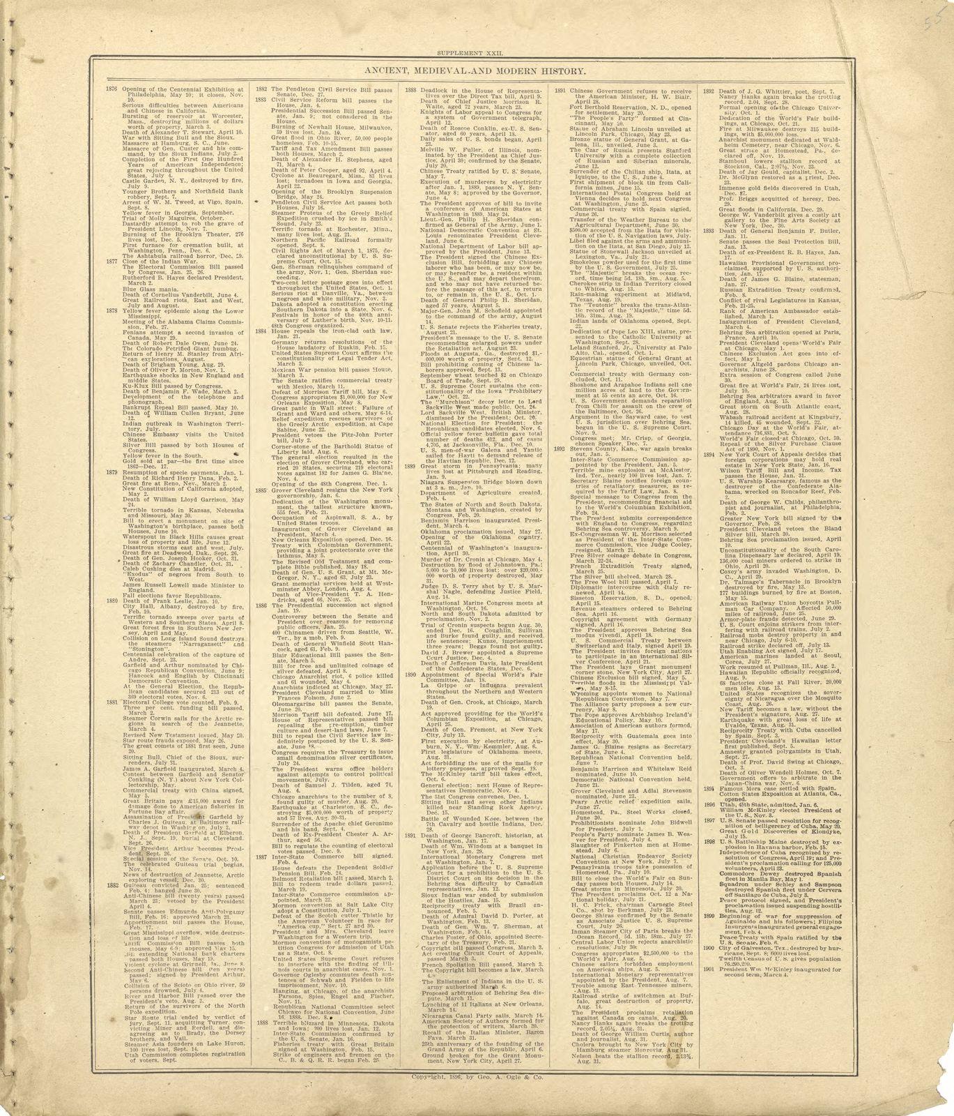Standard atlas of Shelby County, Missouri : including a plat