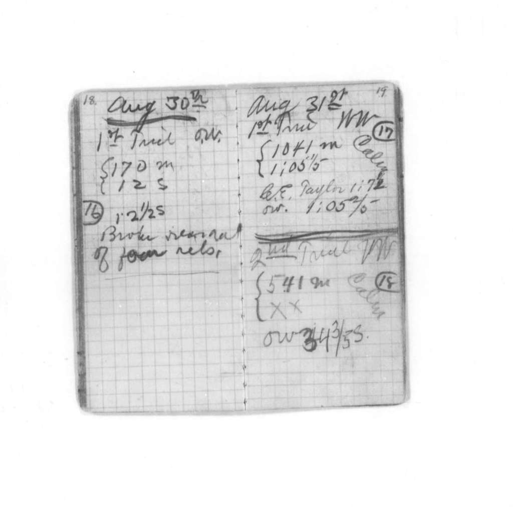 Diaries and Notebooks:  1904-1905, Orville Wright