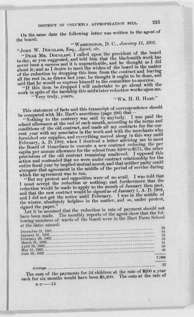 District of Columbia Appropriation Bill Extracts of Congressional Comm. Hearings, 1904