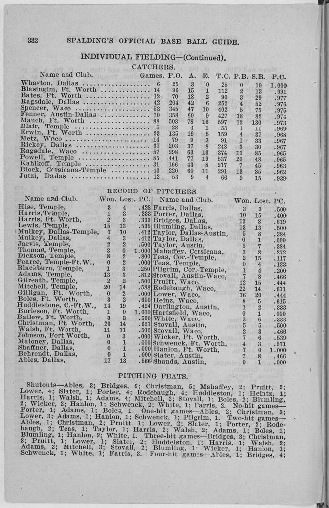 Spalding's official base ball guide, 1906