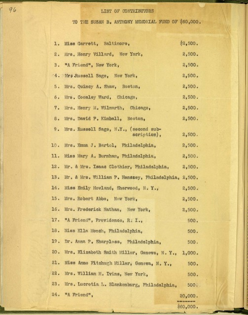 List of Contributors to the Susan B. Anthony Memorial Guarantee Fund of $60,000