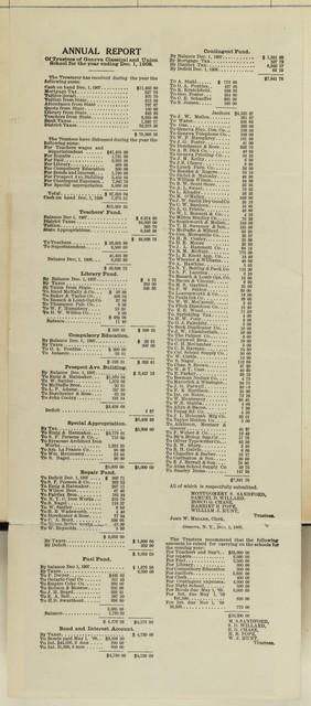 Annual Report, Trustees of Geneva Classical and Union School