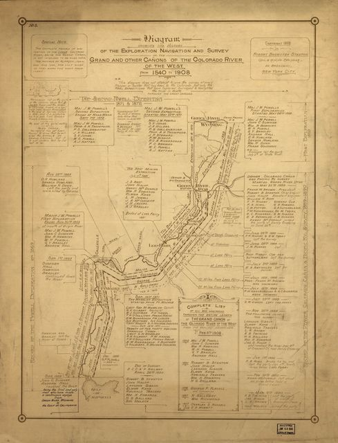 Diagram showing the history of the exploration and navigation and survey of the Grand and other canons of the Colorado River of the West from 1540 to 1908.