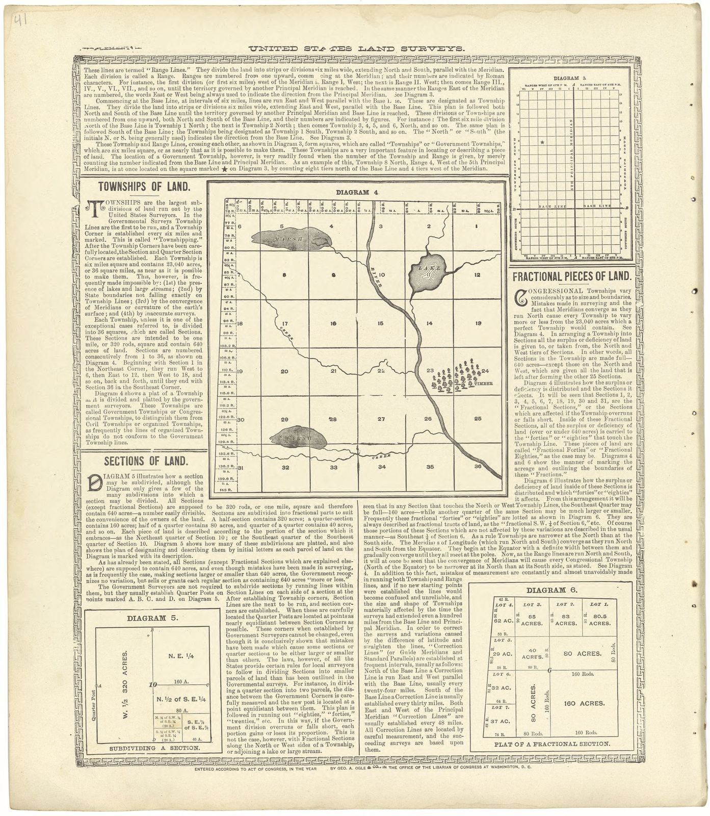 Standard atlas of Seward County, Nebraska : including a plat book of the villages, cities and townships of the county, map of the state, United States and world, patrons directory, reference business directory and departments devoted to general information, analysis of the system of U.S. land surveys, digest of the system of civil government, etc. etc. /