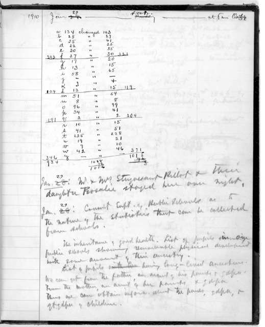 Notebook by Alexander Graham Bell, from January 20, 1910 to March 14, 1910
