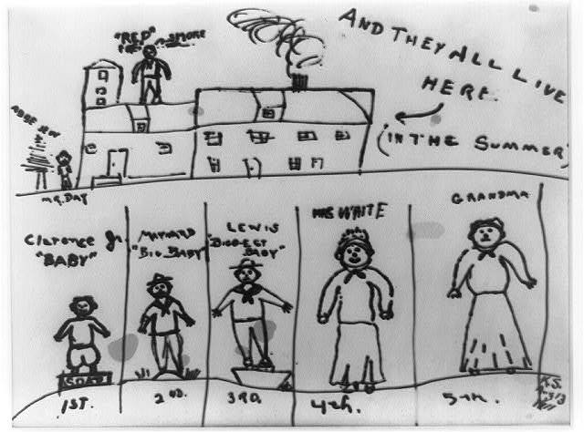 [Child's drawing of the Clarence White family, signed K.S. (prob. K. Sanborn)]