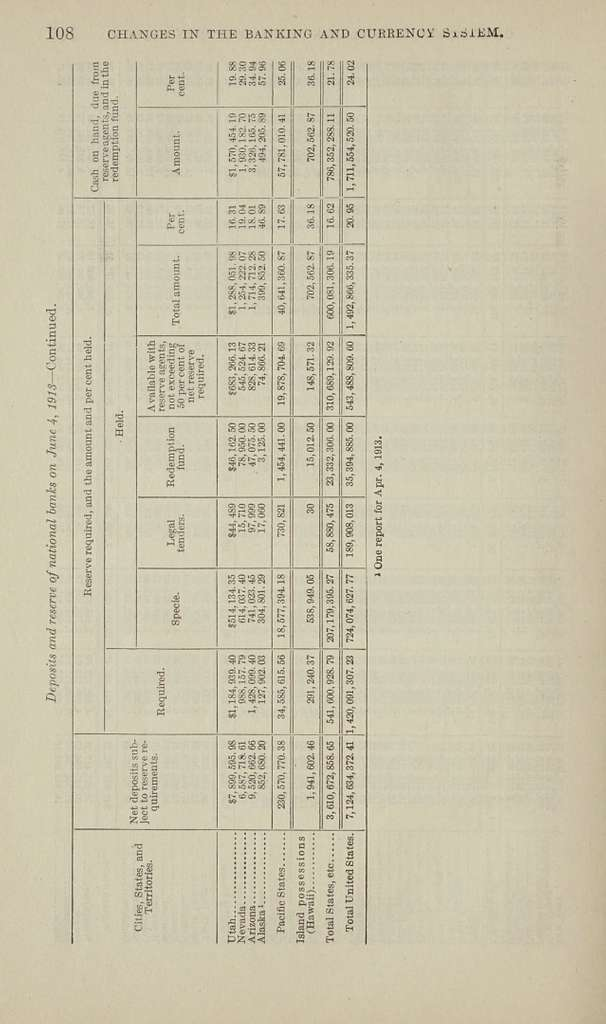 Changes in the banking and currency system of the United States ... Report, together with views of the minority and minority views. <To accompany H.R. 7837.>