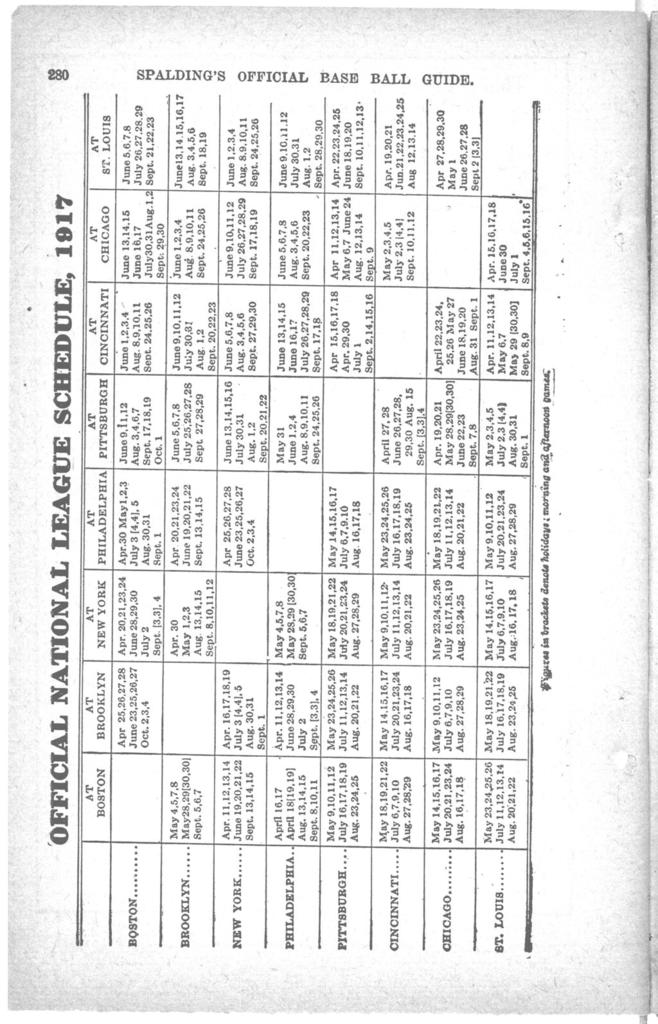 Spalding's official base ball guide, 1917