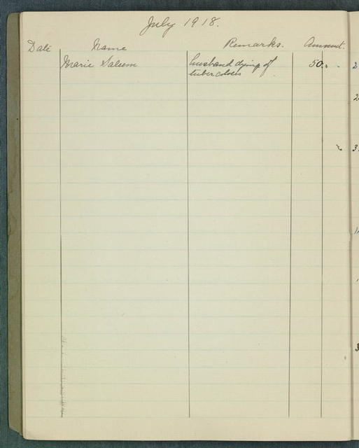 Account book, charitable monies received and distributed by American Colony (accounts of funds from Mr. Trowbridge and Mr. Cleland distributed to recipients in Palestine)