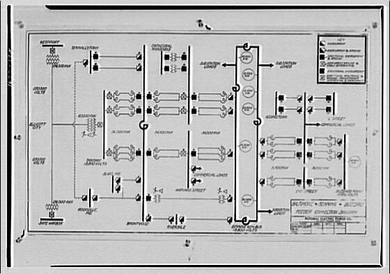 Potomac Electric Power Co. miscellaneous. PEPCO chart XIX