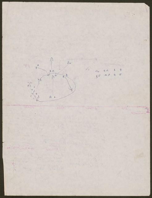 Choreographic notes for Bronislava Nijinska's Les Biches, 1924