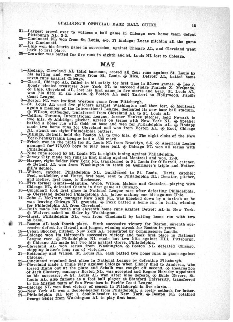 Spalding's official base ball guide, 1929