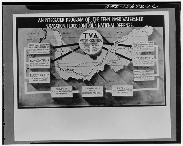 General planning. This is a photograph of a display panel typical of the manner in which the Authority puts its case for comprehensive planning before the public. Explanatory material is placed at all powerhouse reception rooms, visitors' buildings and other public contact points. The increased understanding of natural resources, the techniques for their utilization and general planning for human welfare are considered valuable by-products of the Authority's program in themselves