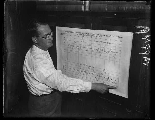 [Man with chart: Progressive 5-year accumulations of departures from normal precipitation: Warsaw, Poland; and St. Paul, Minnesota]