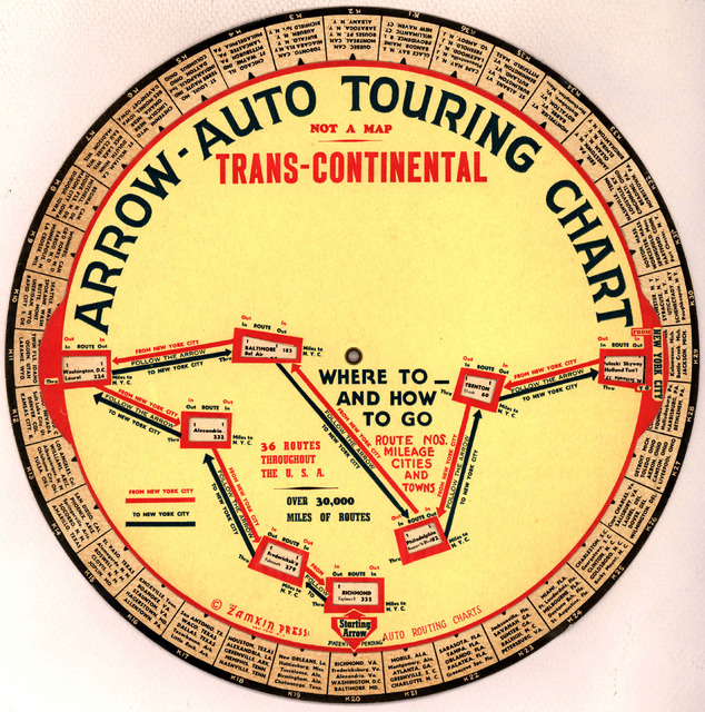 Arrow auto touring chart. Not a map. Trans-continental. Your destination at a glance. Where to and how to go ... New York Zamkin Press. 1939.
