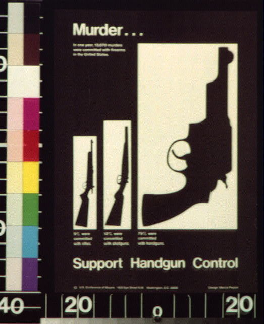 Murder ... in one year 13,070 murders were committed with firearms in the United States. Support handgun control
