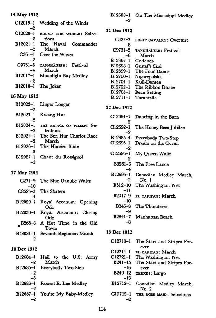 The Sousa Band, a discography.