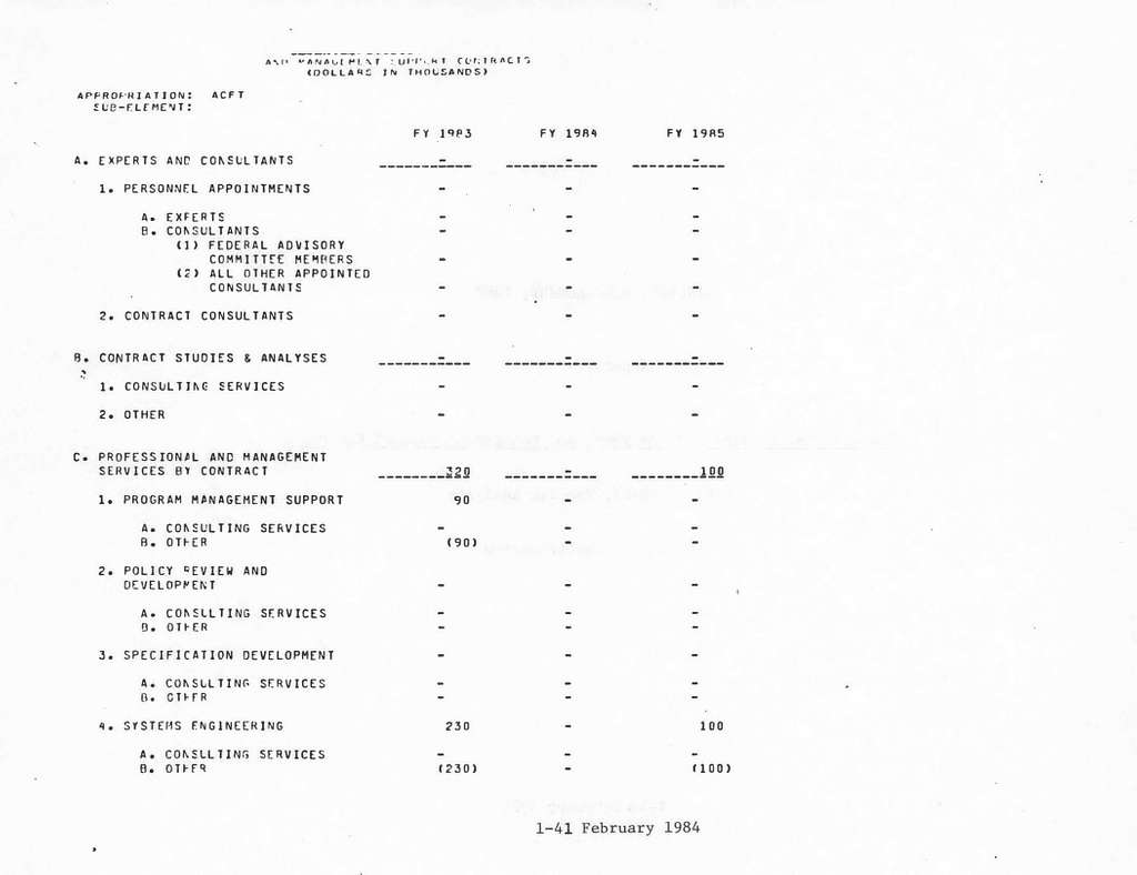 Department of the Army Justification of Estimates for Fiscal Year 1985, Procurement Programs, Weapons and Tracked Combat Vehicles, Submitted to Congress February 1984, Aircraft