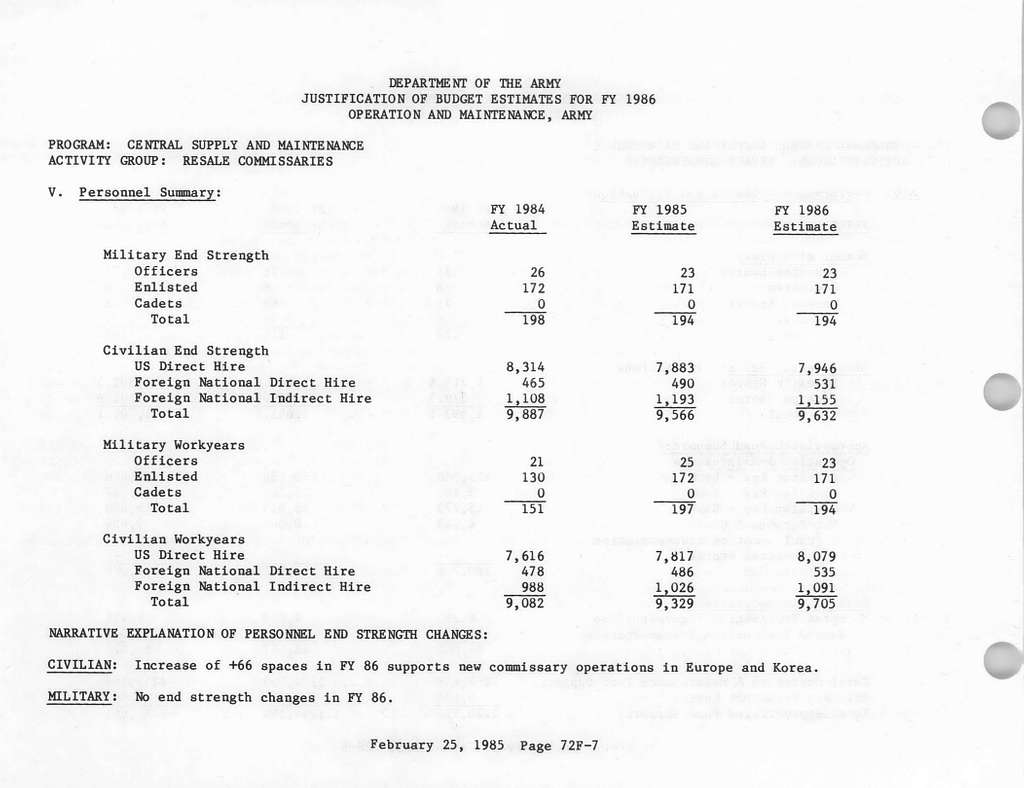 Department of the Army Justification of Estimates for Fiscal Year 1986, Operation and Maintenance, Army, Submitted to Congress February 1985