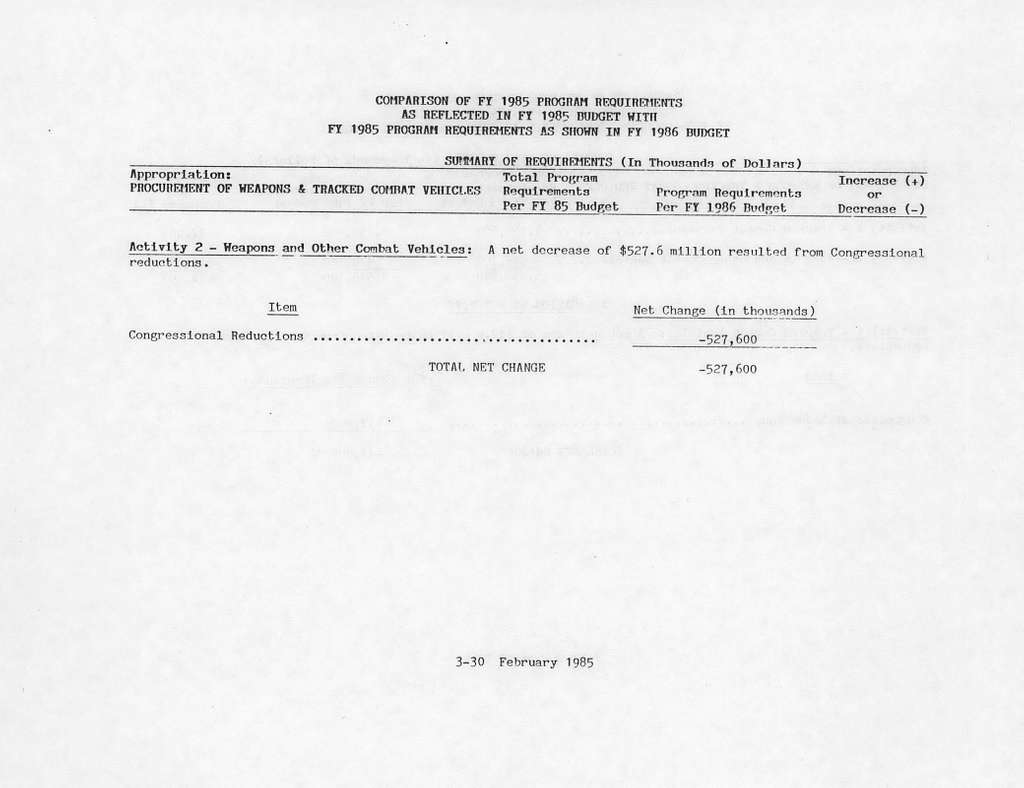 Department of the Army Justification of Estimates for Fiscal Year 1986, Procurement Programs, Weapons and Tracked Combat Vehicles, Submitted to Congress February 1985, Weapons and Tracked Combat Vehicles