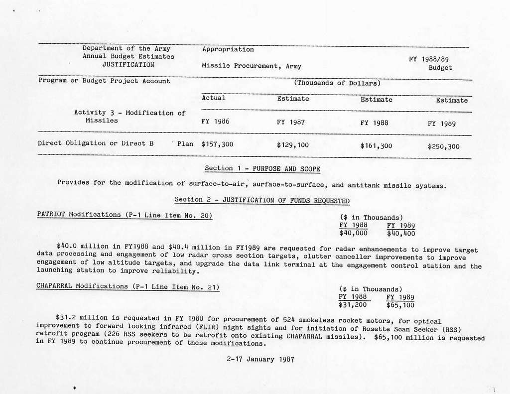 Department of the Army Justification of Estimates for Fiscal Years 19881989, Missile Procurement, Army, Submitted to Congress January 1987