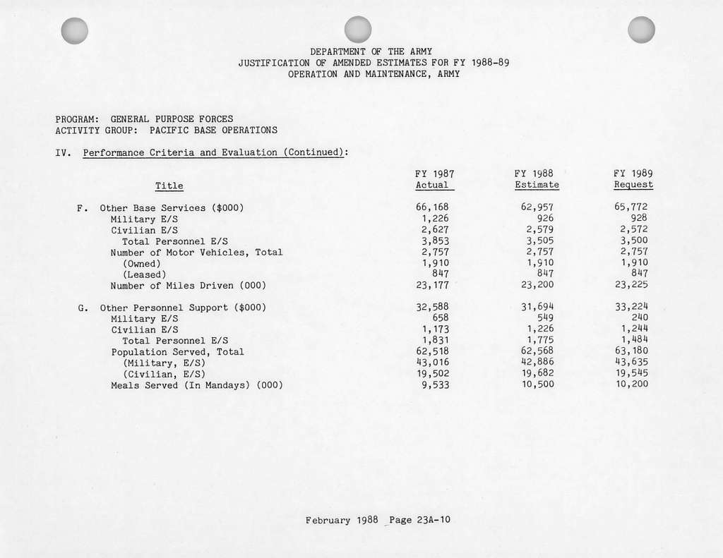 Department of the Army FY 1989 Revised O&M Book (Vol.1), Vol. 1 Part 1, February 1988
