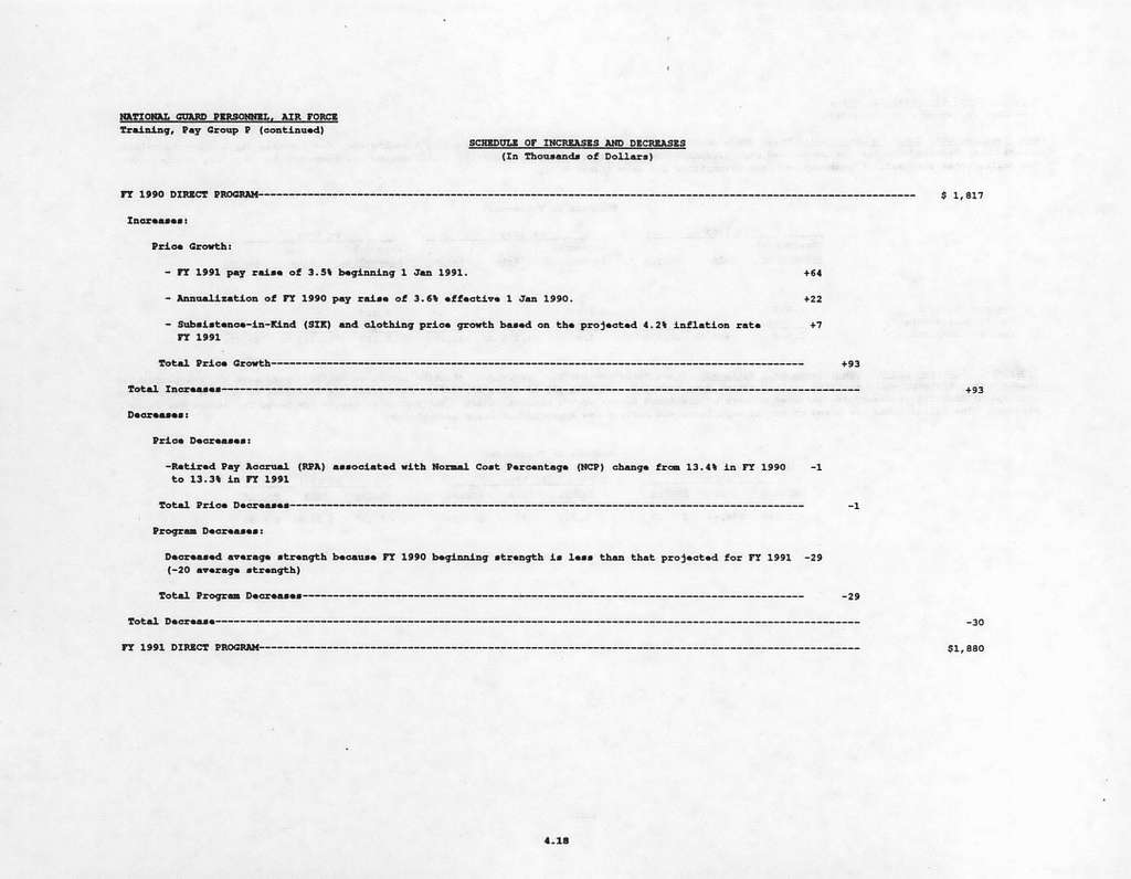 Department of the Air Force Justification of Fiscal Year 1991 Budget Estimates, National Guard Personnel, Air Force, Submitted to Congress January 1990