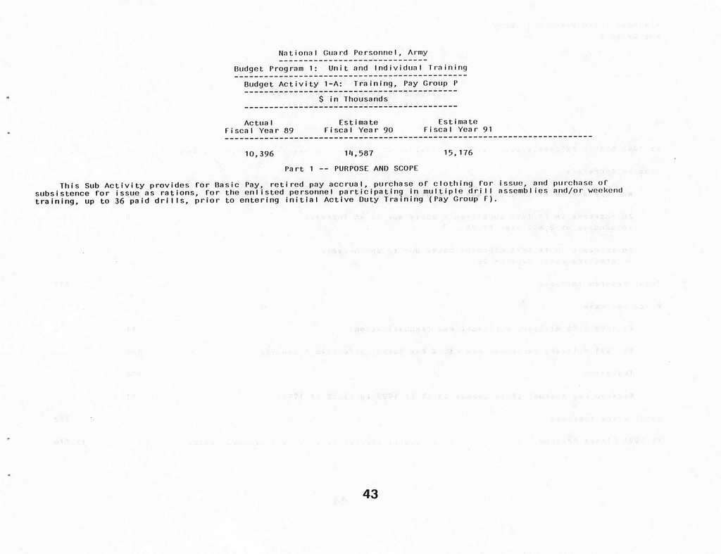 Department of the Army FY 1991 Budget Estimates, National Guard Personnel, Army, Submitted to Congress January 1990
