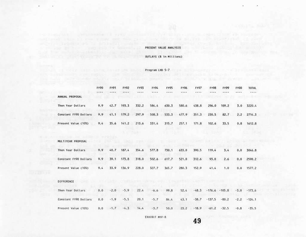 Office of the Secretary of Defense Justification of Estimates for Fiscal Year 1991, Multiyear Procurement, Submitted to Congress January 1990