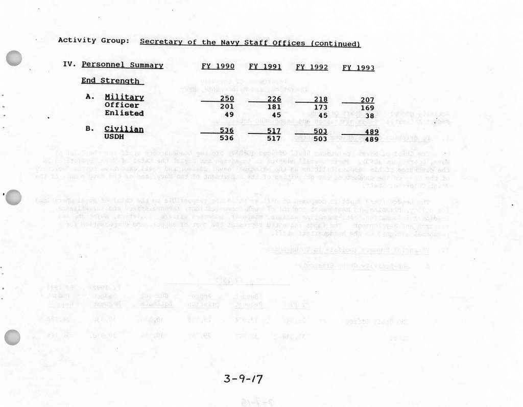 Department of the Navy Justification of Estimates FY 1992FY 1993 Budget Estimates, Operation and Maintenance, Navy Book 3 of 4, Budget Activity 8: Training, Medical and Other General Personnel Activities Budget Activity 9: Administration and Associated Activities Budget Activity 10: Support of Othe
