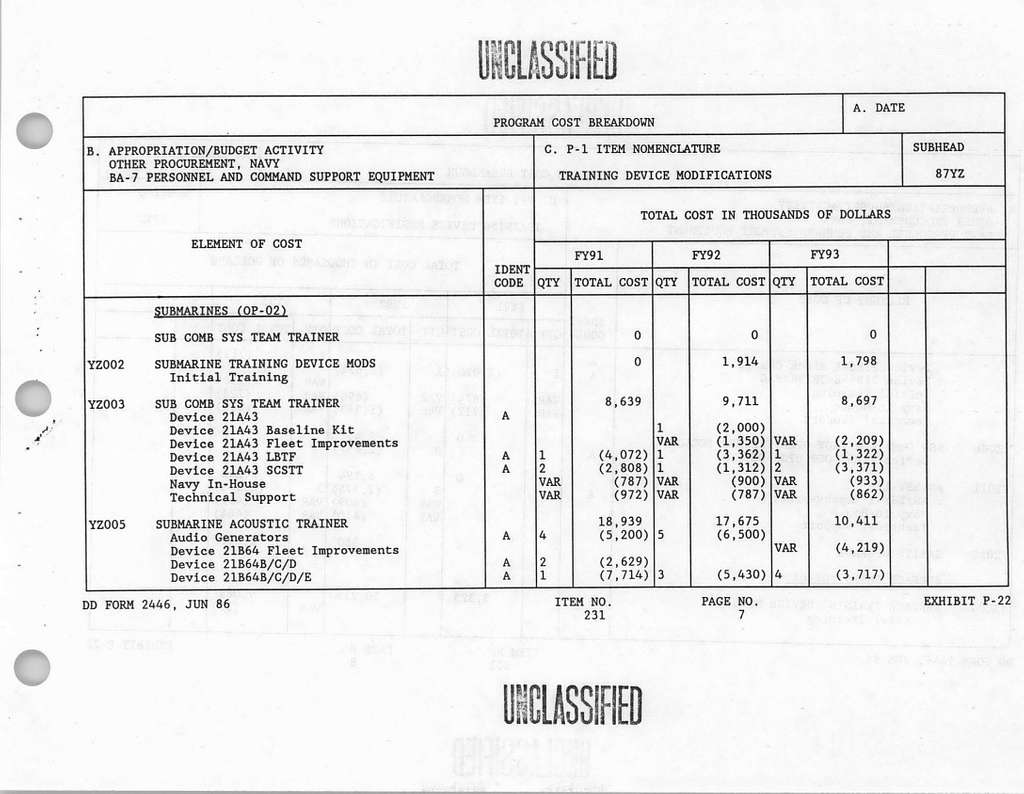Amended FY 1992FY 1993 Biennial Budget Estimates Committee Staff Procurement Backup Book, Other Procurement, Navy, Budget Activity No. 7 Personnel and Command Support Equipment, January 1992