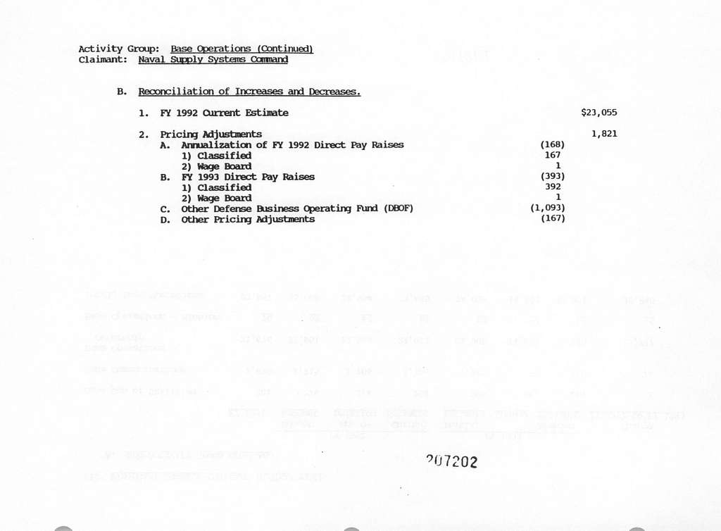Department of the Navy Amended FY 1992FY 1993 Biennial Budget Estimates, Operation and Maintenance, Navy Book 2 of 3, Budget Activity 7: Central Supply and Maintenance, Justification of Estimates Submitted to Congress January 1992
