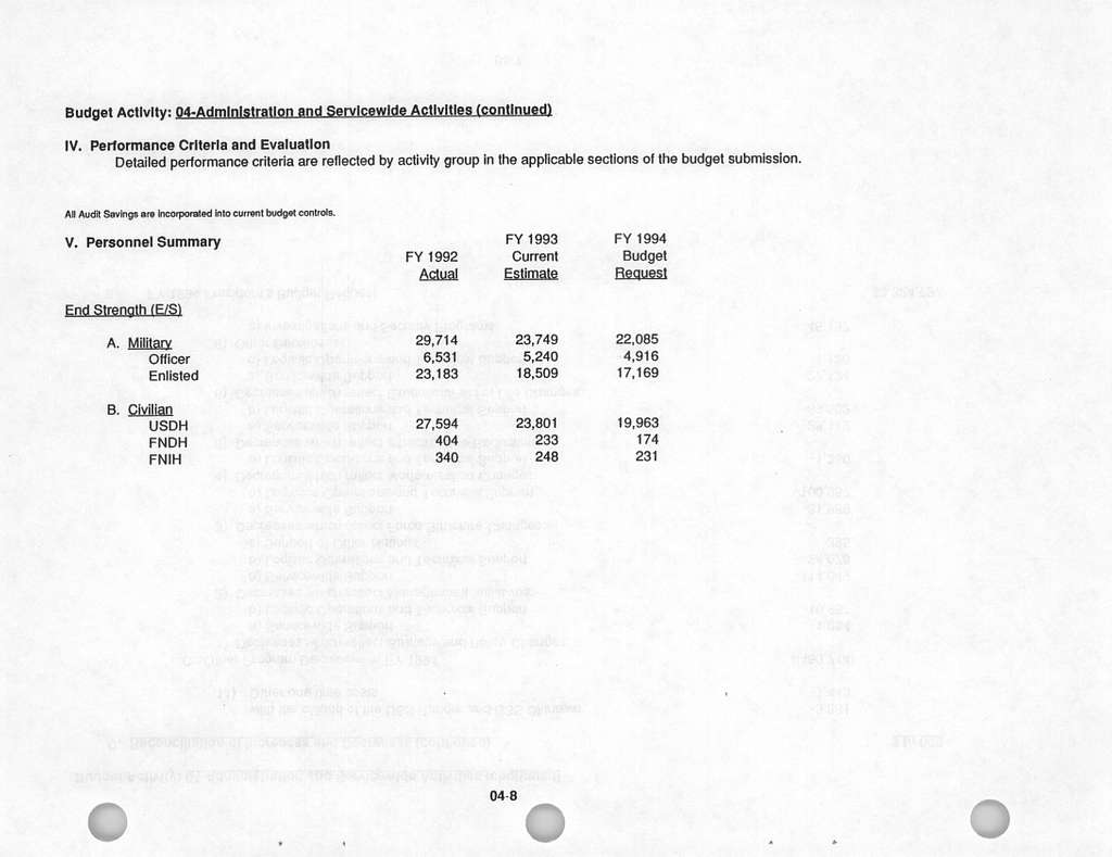 Department of the Navy Justification of Estimates FY 1994 Budget Estimates, Operation and Maintenance, Navy, Budget Activity 1: Operating Forces Budget Activity 2: Mobilization Budget Activity 3: Training and Recruiting Budget 4: Administration and Service wide Activities, Submitted to Congress Apri