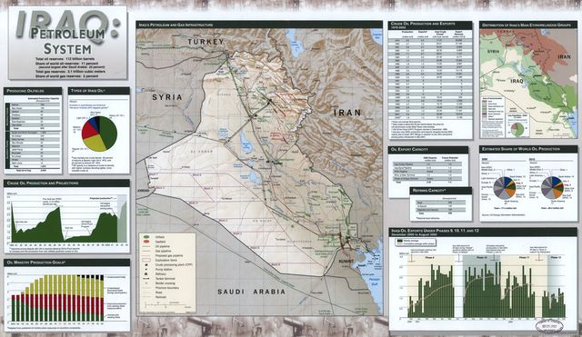 Iraq's petroleum and gas infrastructure.
