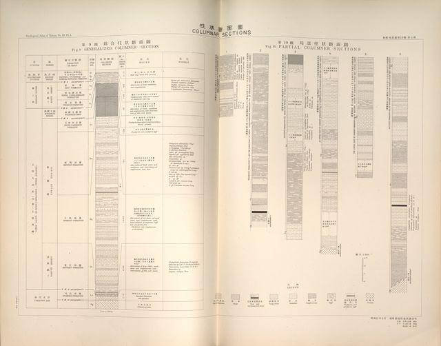 Geological atlas of Chosen