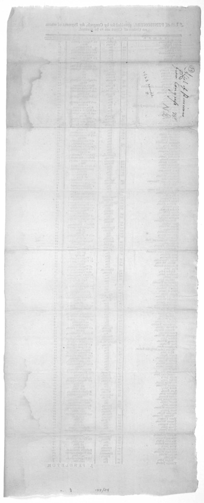 A list of pensioners, provided for by Congress, for payment of whom on orders of Court are to be granted ... J. Pendleton. [n. d.].