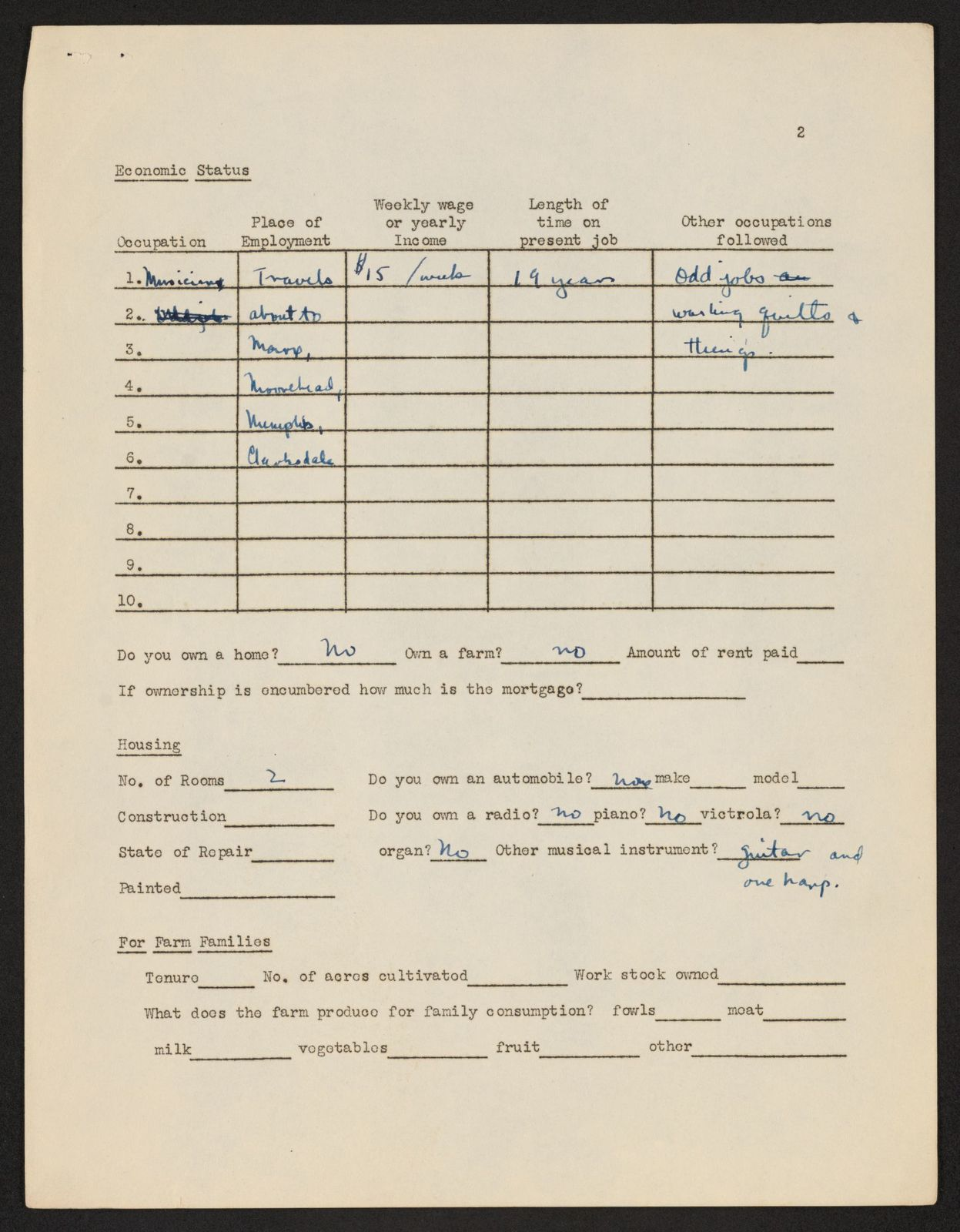 Alan Lomax Collection, Manuscripts, Mississippi, Tennessee and Arkansas, 1941-1942