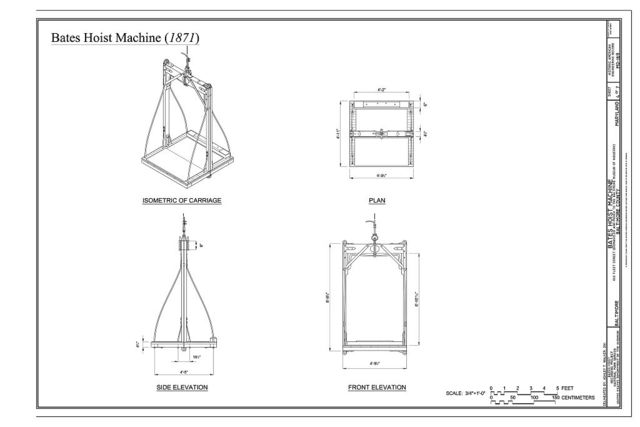Bates Hoist Machine, 1512 Fleet Street, Baltimore, Independent City, MD