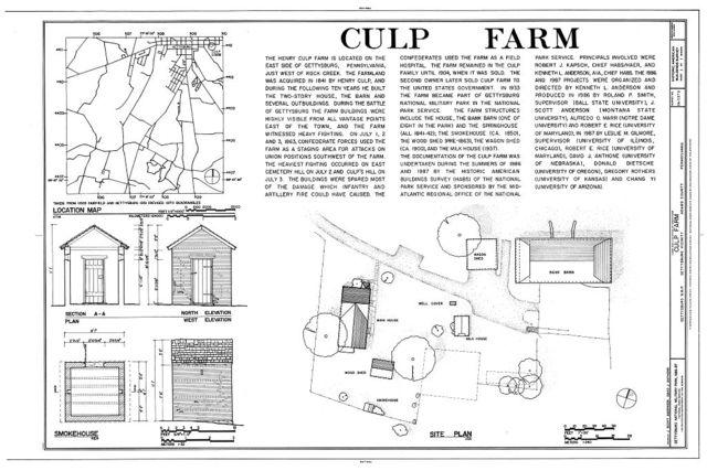 Culp Farm & Smokehouse, West of Rock Creek, Gettysburg, Adams County, PA