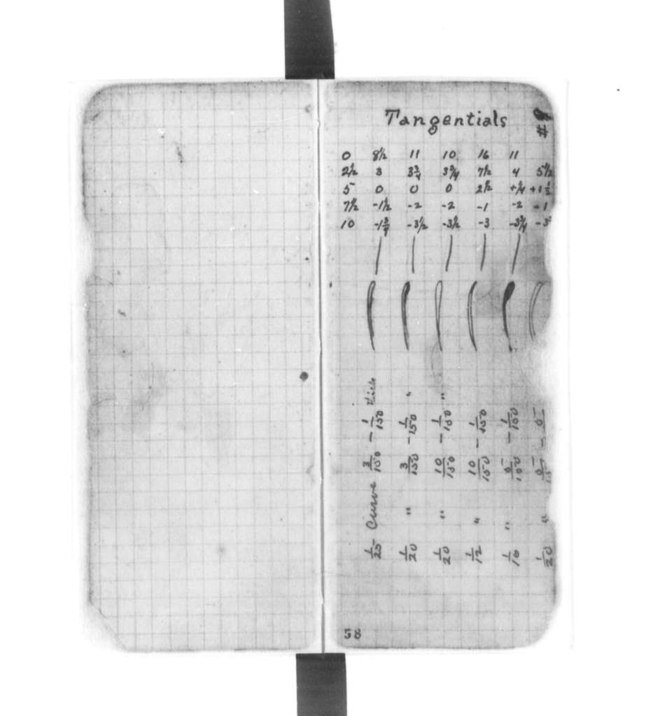 Diaries and Notebooks:  Undated, Orville Wright