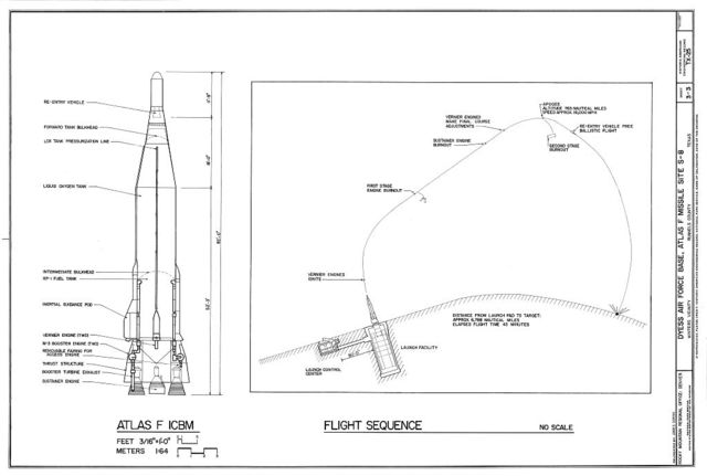 Dyess Air Force Base, Atlas F Missle Site S-8, Approximately 3 miles east of Winters, 500 feet southwest of Highway 177, Winters, Runnels County, TX