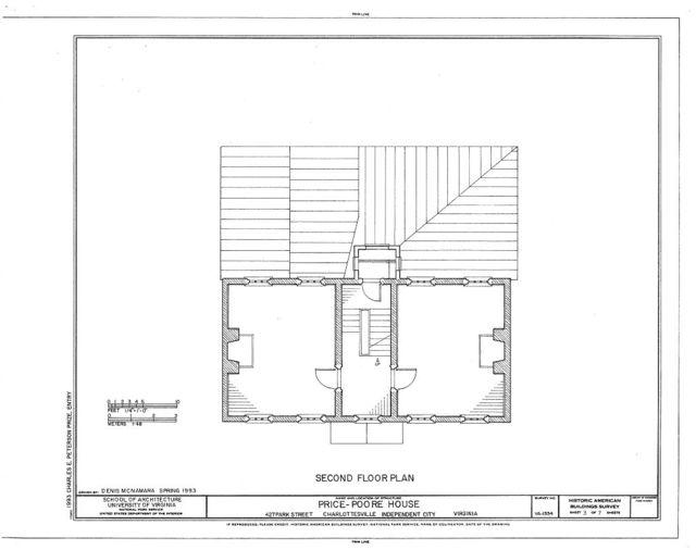 Price-Poore House, 427 Park Street, Charlottesville, Charlottesville, VA