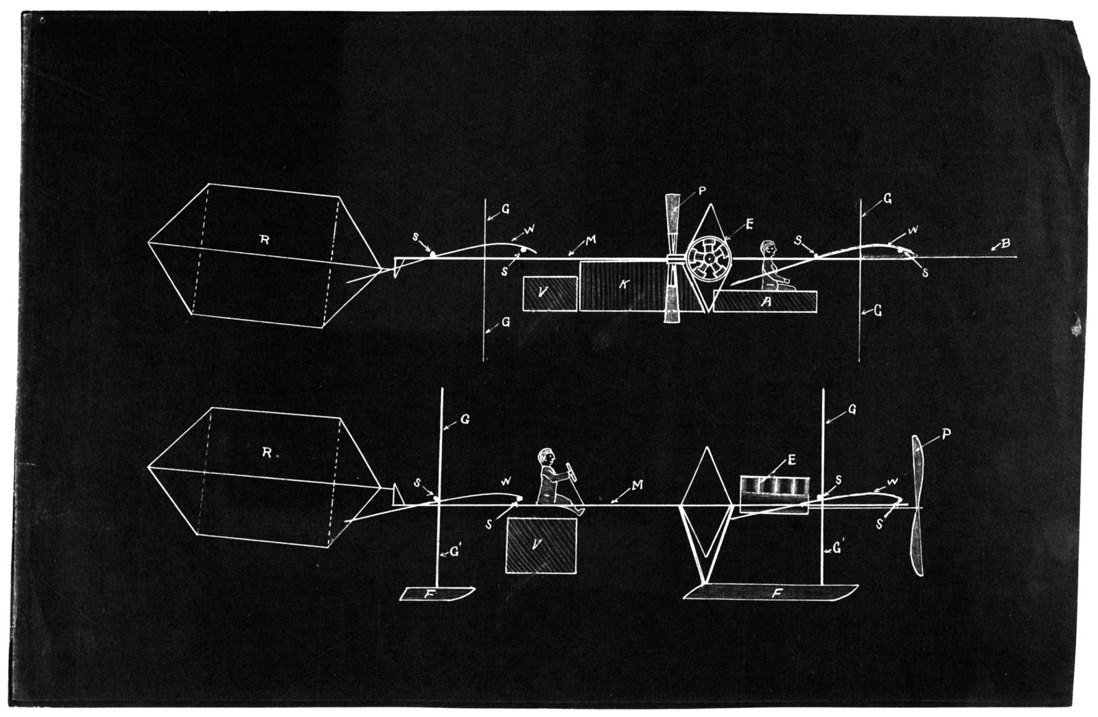 Subject File:  Smithsonian Institution--Dispute--Langley Machine--Drawings and Blueprints, undated